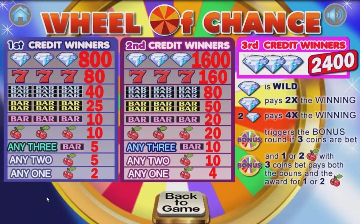 Wheel of Chance